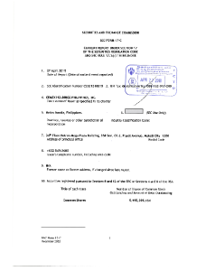 Chp Sec Form 17 C Dated 27 April 2018 Investors Briefing Materials
